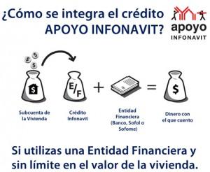 credito-infonavit